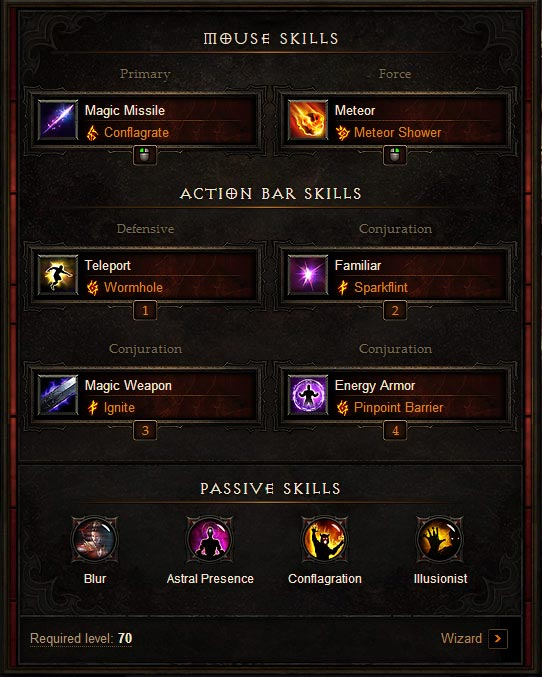 D3RoS_Wizard_Build